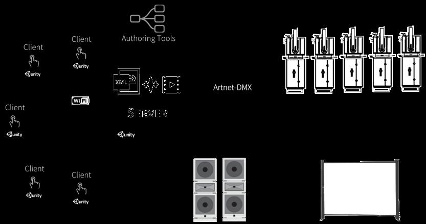 Schéma de fonctionnement du dispositif